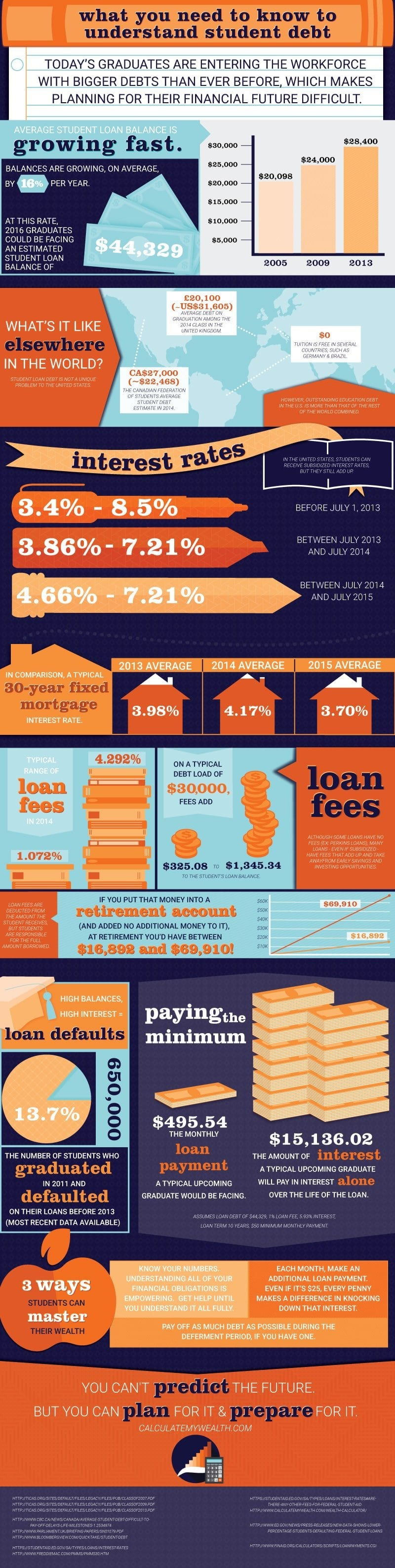 Calculate my Wealth Infographic   Lindsay Goldner - No Fonts Given Co